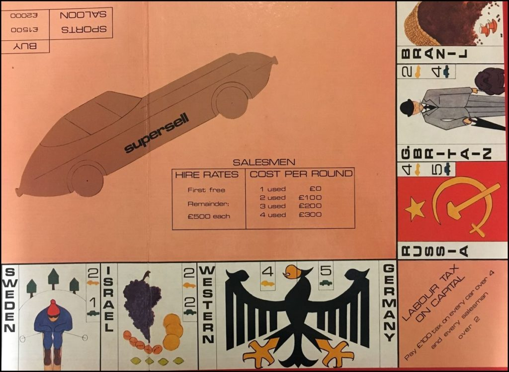 Brettspiel ; Board game ; Jeu de société ; 1970 ; Supersell ; Condor ; Jaguar Type E ;