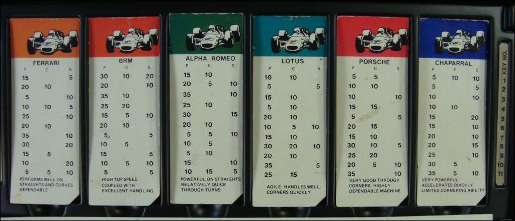 1970 ; Straightaway ; Hasbro ; Hassenfeld Brothers ; NBC ; Ferrari ; BRM ; Chaparral ;Porsche ; Lotus ; Alfa Romeo ; vintage car board game ; ancien jeu de société automobile ; altes Auto-Brettspiel Autospiel ;
